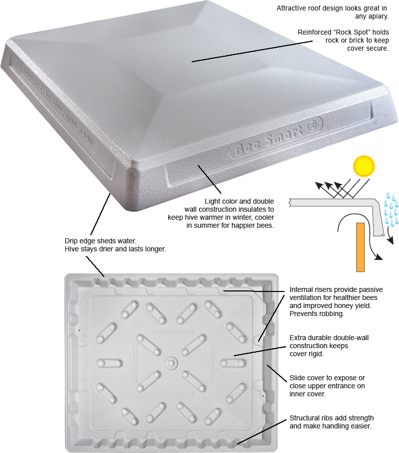 Bee Smart Starter Pack